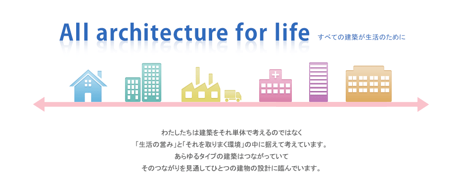 All architecture for life すべての建築が生活のために